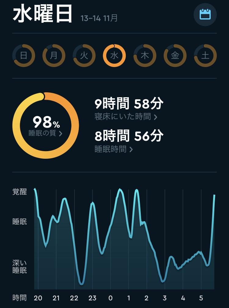 睡眠アプリSleep Cycle