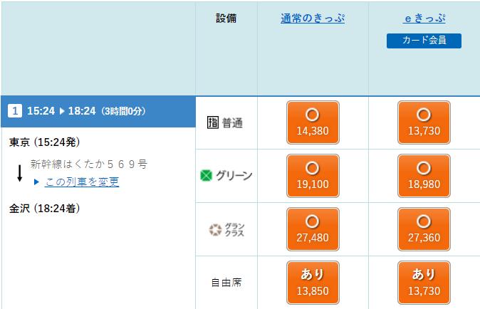 北陸新幹線の切符購入画面