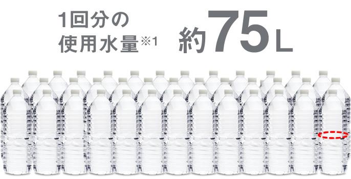 パナソニック食洗機NP-TH2の水の使用量